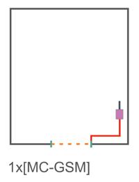 Одна входная группа подключенная через GSM