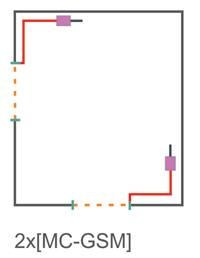 В магазине две входные группы с подключением через GSM