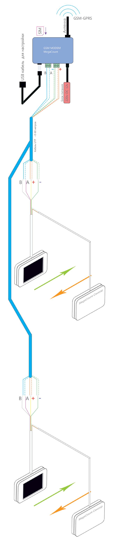 Схема подключения через кабель UTP N счетчиков