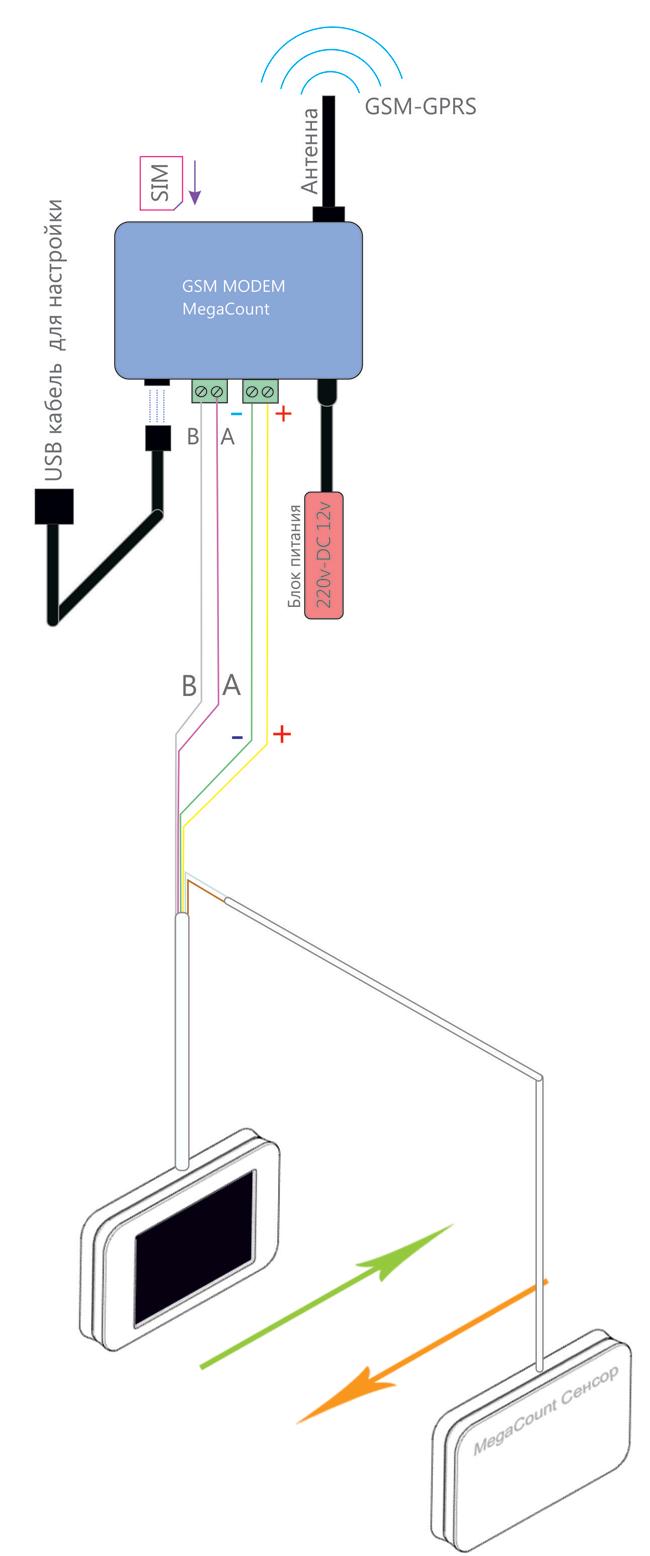 Схема прямого подключения счетчиков
