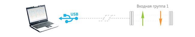 Сбор данных через ноутбук