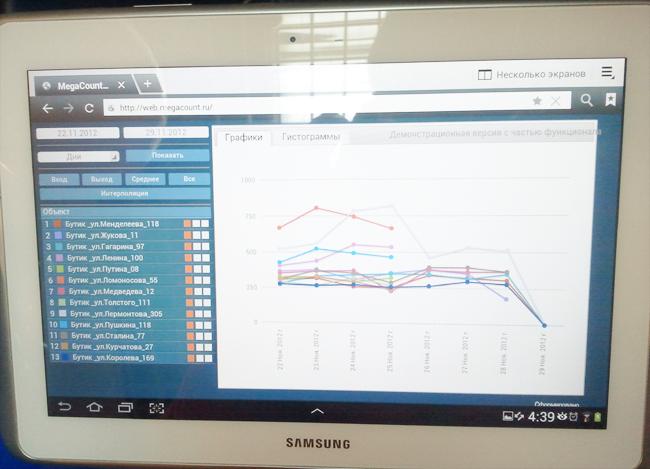 Пример работы демо web приложения с частью функционала в планшете Samsung Note