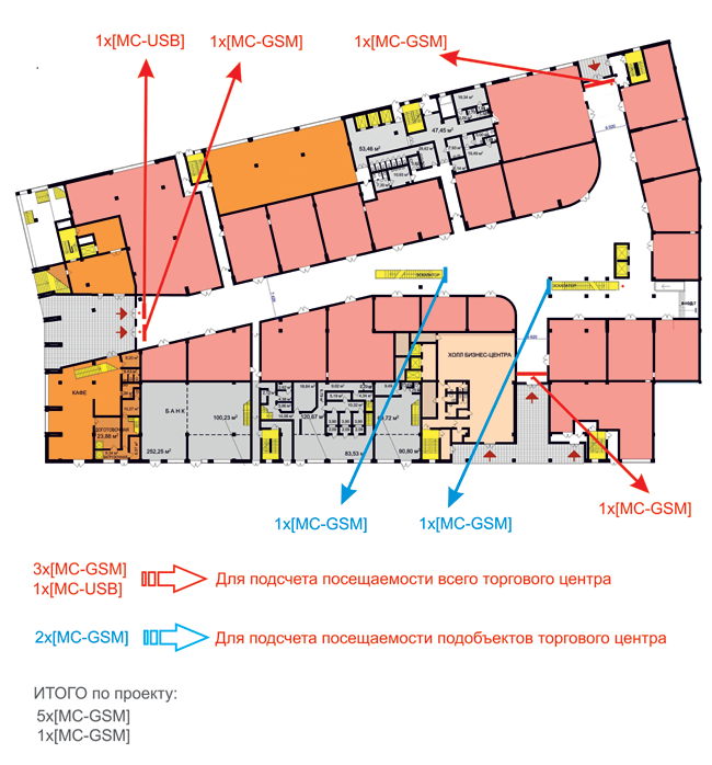 Пример расчета для торгового центра